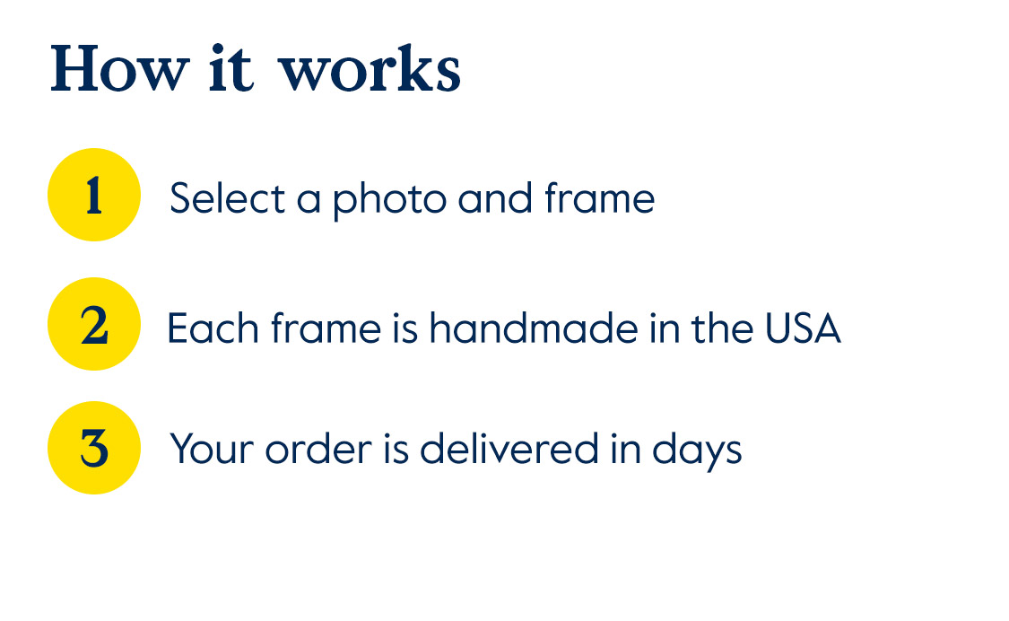 How it works. Select a photo and frame. Each frame is handmade. Your order is delivered in days